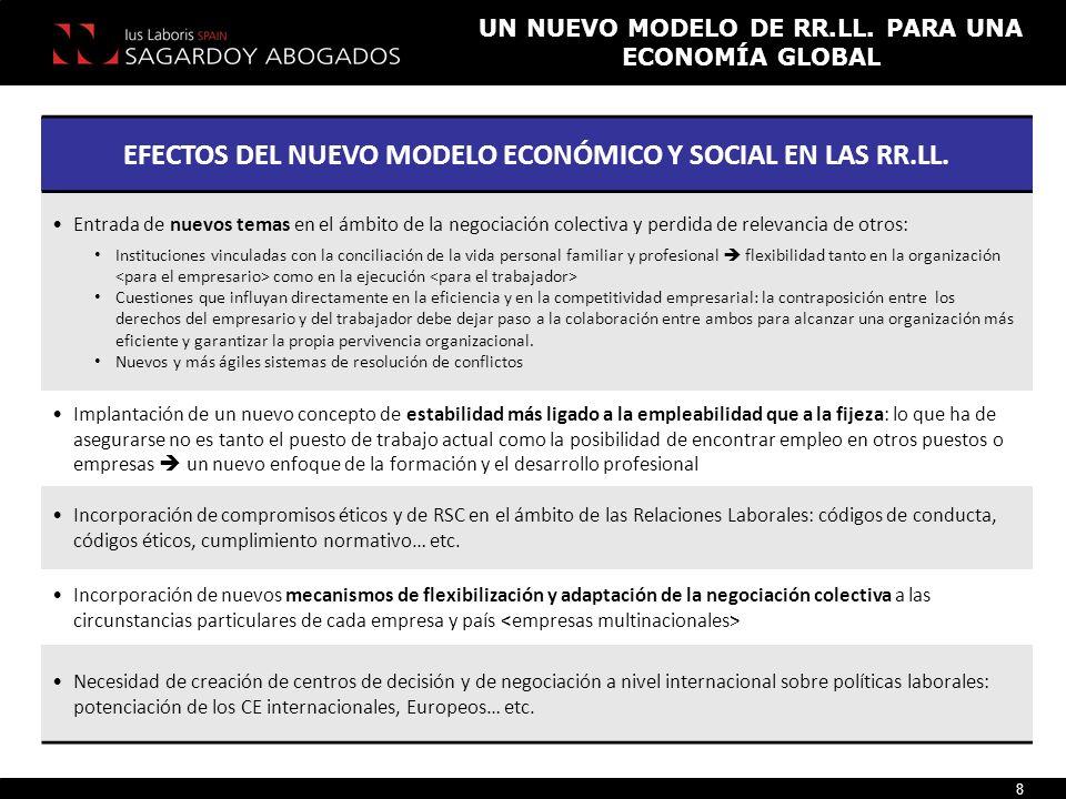 8 EFECTOS DEL NUEVO MODELO ECONÓMICO Y SOCIAL EN LAS RR.LL.
