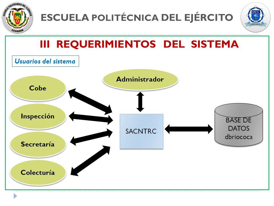 ESCUELA POLITÉCNICA DEL EJÉRCITO BASE DE DATOS dbriococa SACNTRC Secretaría Colecturía Cobe Inspección Administrador Usuarios del sistema III REQUERIM