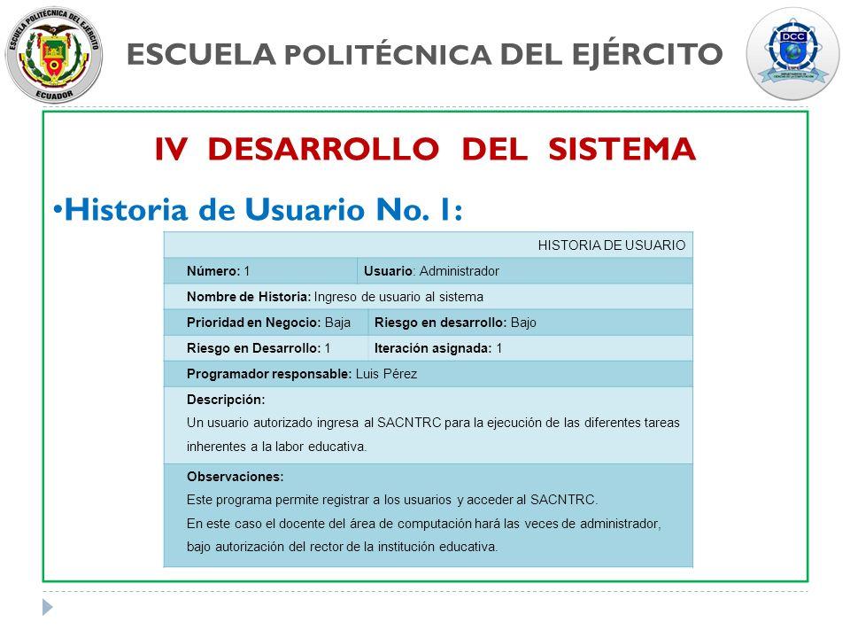 ESCUELA POLITÉCNICA DEL EJÉRCITO IV DESARROLLO DEL SISTEMA Historia de Usuario No. 1: HISTORIA DE USUARIO Número: 1Usuario: Administrador Nombre de Hi