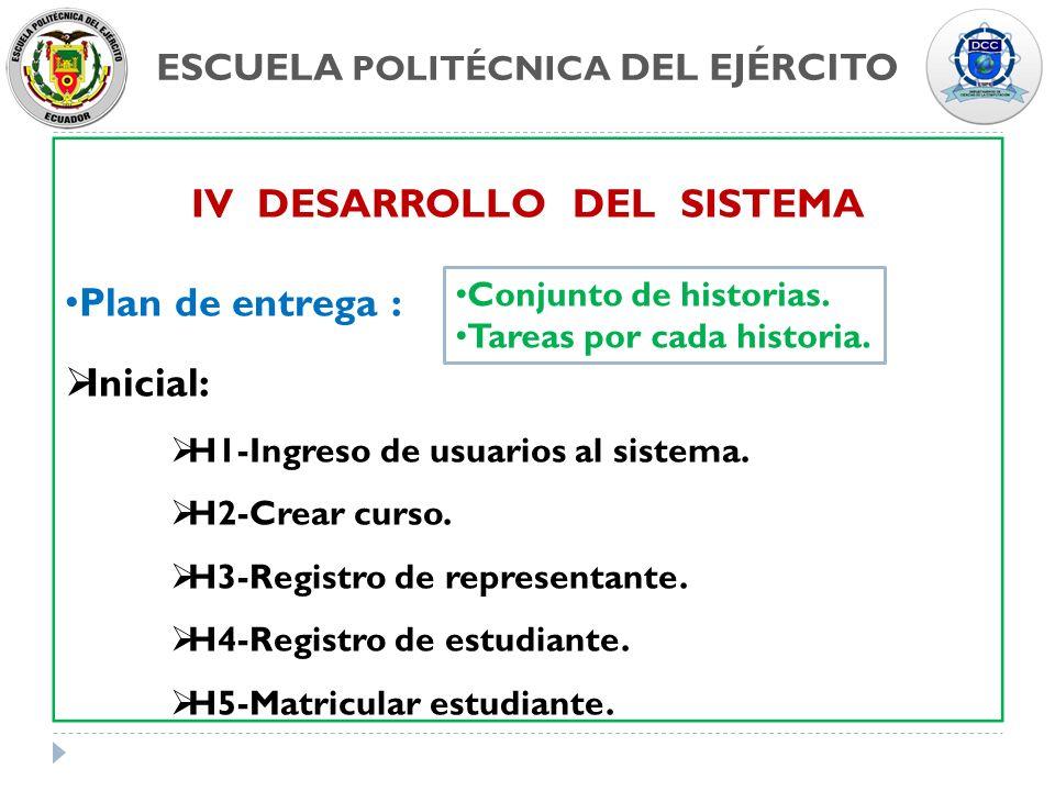 ESCUELA POLITÉCNICA DEL EJÉRCITO IV DESARROLLO DEL SISTEMA Plan de entrega : Inicial: H1-Ingreso de usuarios al sistema. H2-Crear curso. H3-Registro d