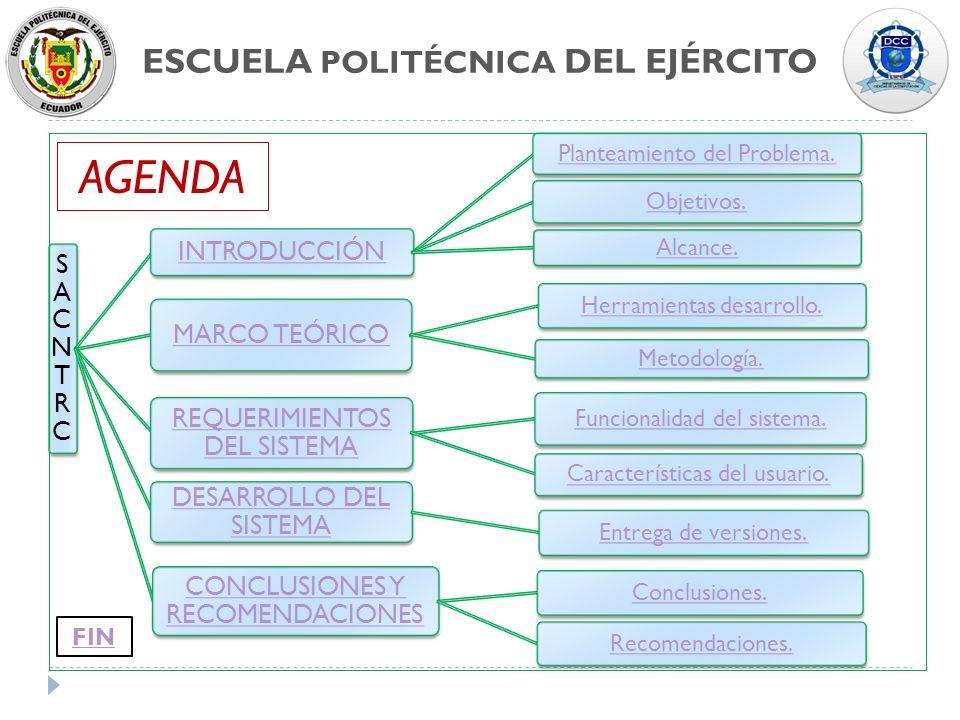 ESCUELA POLITÉCNICA DEL EJÉRCITO SACNTRCSACNTRC INTRODUCCIÓN Planteamiento del Problema. Objetivos. Alcance. MARCO TEÓRICO Herramientas desarrollo. Me