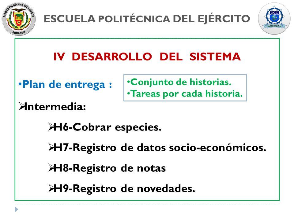 ESCUELA POLITÉCNICA DEL EJÉRCITO IV DESARROLLO DEL SISTEMA Plan de entrega : Intermedia: H6-Cobrar especies. H7-Registro de datos socio-económicos. H8