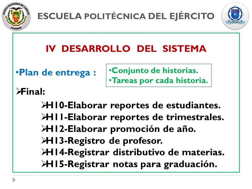 ESCUELA POLITÉCNICA DEL EJÉRCITO IV DESARROLLO DEL SISTEMA Plan de entrega : Final: H10-Elaborar reportes de estudiantes. H11-Elaborar reportes de tri
