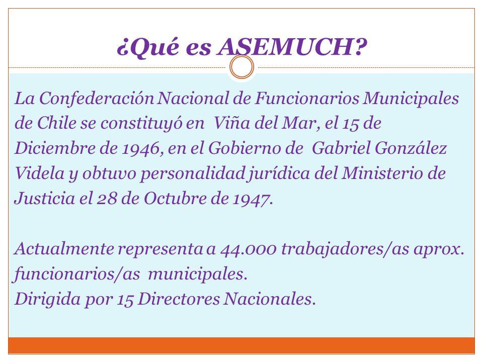 Comité de Mujeres Chile en qué estamos… Negociación Colectiva: Cambiar las políticas Públicas.