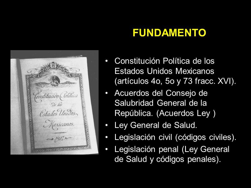 FUNDAMENTO Constitución Política de los Estados Unidos Mexicanos (artículos 4o, 5o y 73 fracc.
