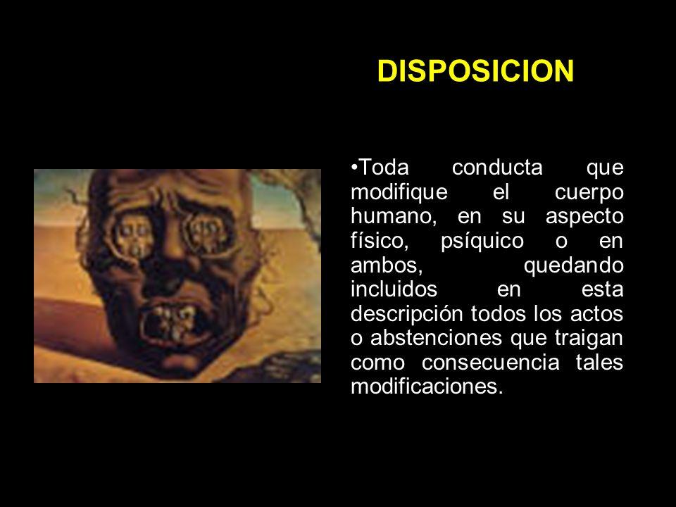 DISPOSICION DEL CUERPO HUMANO