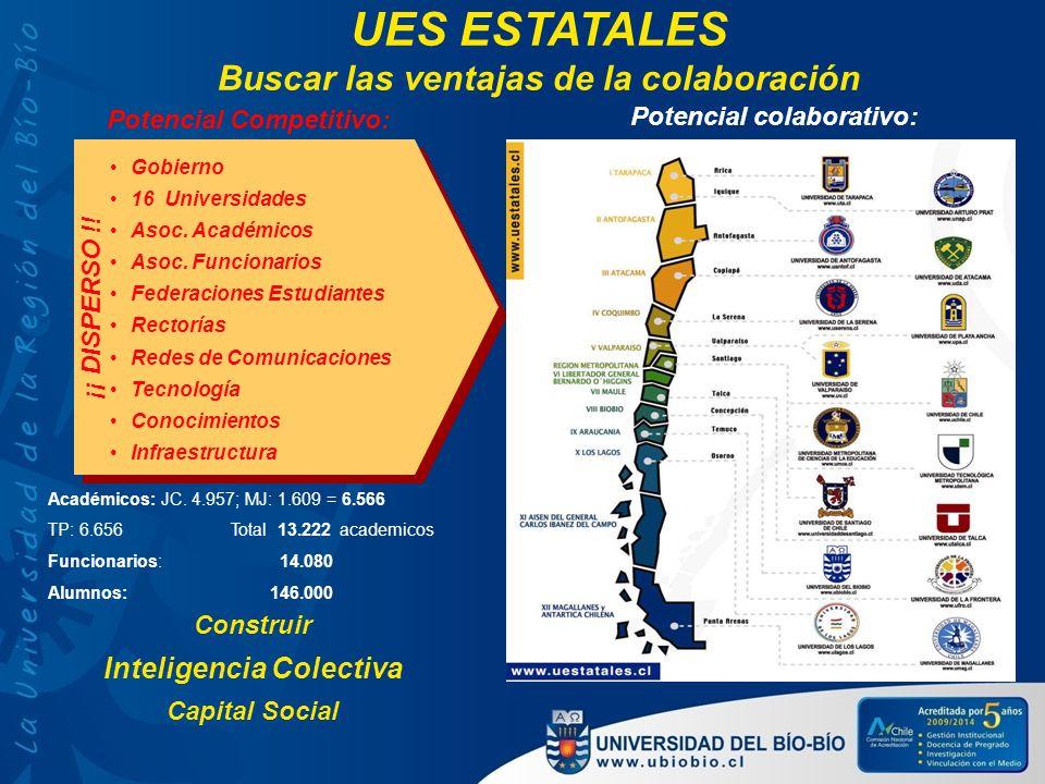 UES ESTATALES Buscar las ventajas de la colaboración Gobierno 16 Universidades Asoc. Académicos Asoc. Funcionarios Federaciones Estudiantes Rectorías