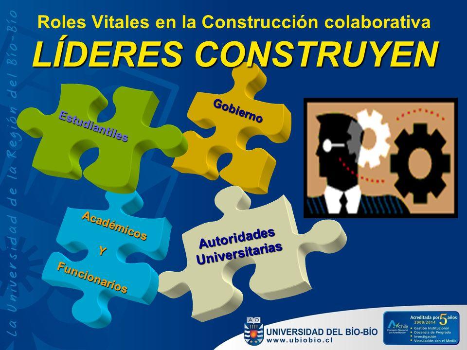 Gobierno AutoridadesUniversitarias Académicos YFuncionarios Estudiantiles LÍDERES CONSTRUYEN Roles Vitales en la Construcción colaborativa LÍDERES CON
