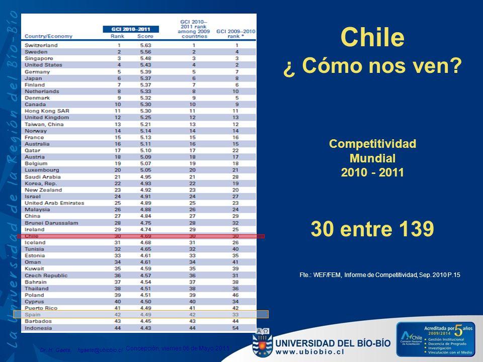 Chile ¿ Cómo nos ven? Competitividad Mundial 2010 - 2011 30 entre 139 Fte.: WEF/FEM, Informe de Competitividad, Sep. 2010 P.15 Dr. H. Gaete, hgaete@ub