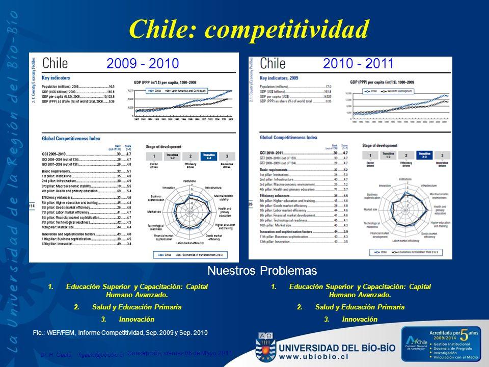 2010 - 20112009 - 2010 Chile: competitividad 1.Educación Superior y Capacitación: Capital Humano Avanzado. 2.Salud y Educación Primaria 3.Innovación F