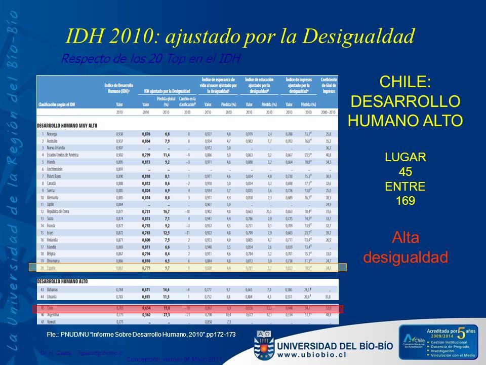 Fuente: Rodríguez, E.