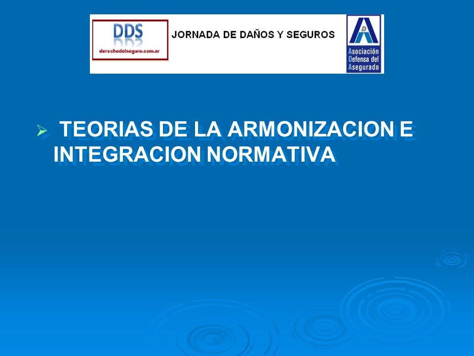 TEORIAS DE LA ARMONIZACION E INTEGRACION NORMATIVA