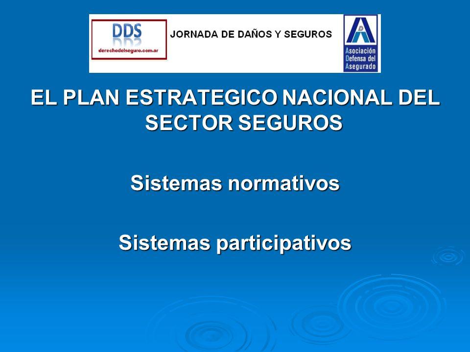 Sistemas normativos Sistemas participativos