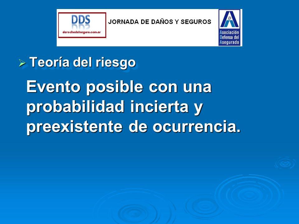 Teoría del riesgo Teoría del riesgo Evento posible con una probabilidad incierta y preexistente de ocurrencia.
