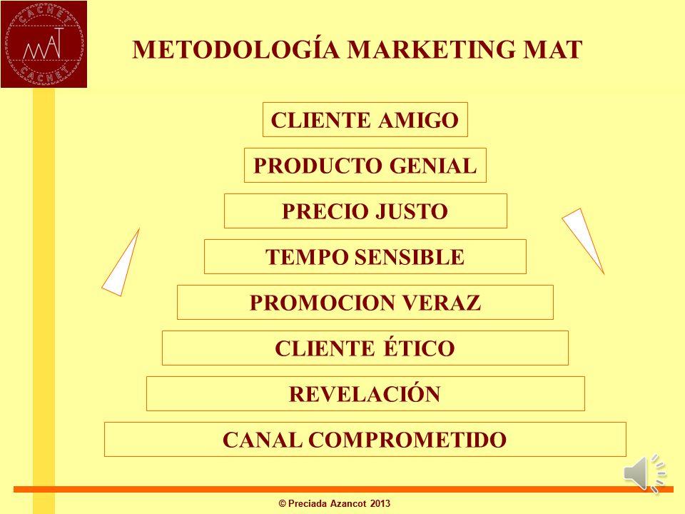© Preciada Azancot 2013 Metodología MAT de Marketing Además de resolver las 4 Ps al revés (siguiendo a Maslow), al Marketing tradicional le faltan: PR
