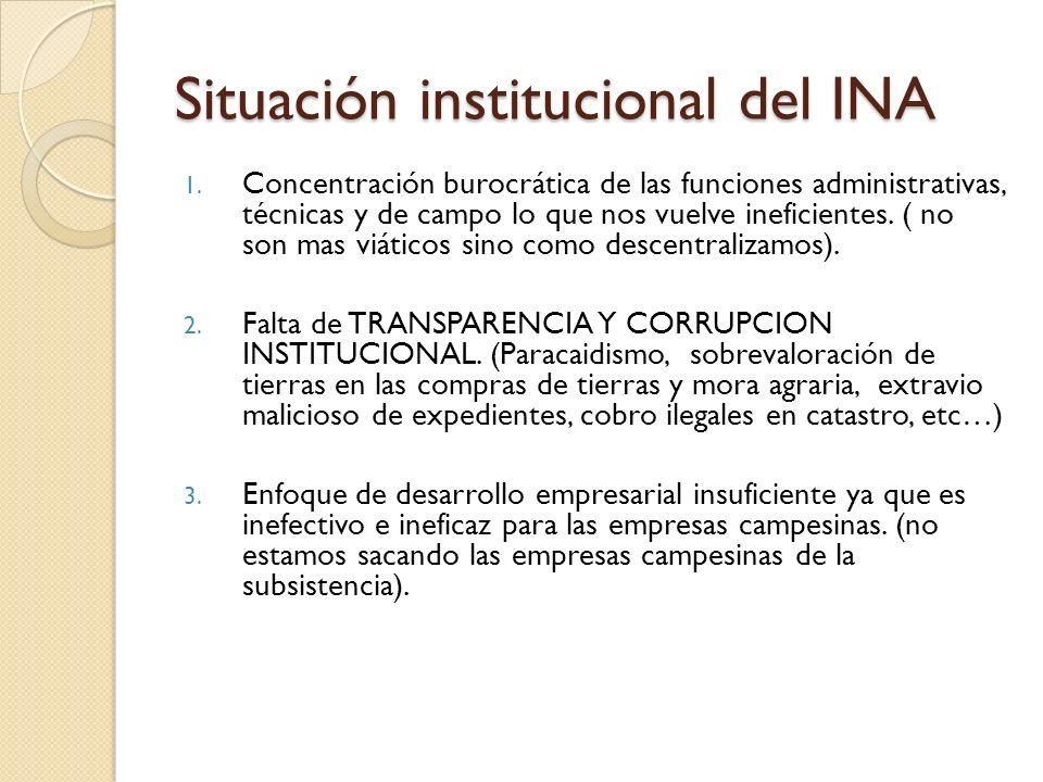 Situación institucional del INA 4.