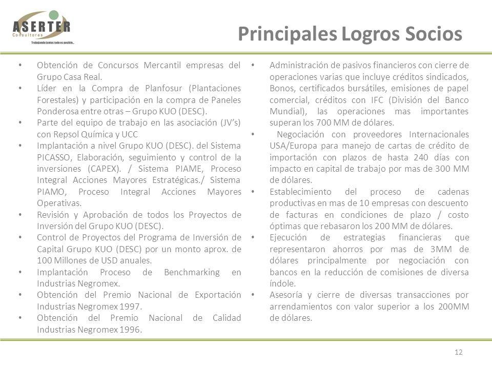 Principales Logros Socios Obtención de Concursos Mercantil empresas del Grupo Casa Real.