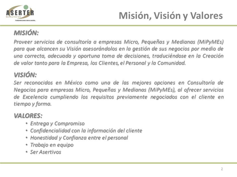 Misión, Visión y Valores MISIÓN: Proveer servicios de consultoría a empresas Micro, Pequeñas y Medianas (MiPyMEs) para que alcancen su Visión asesorándolos en la gestión de sus negocios por medio de una correcta, adecuada y oportuna toma de decisiones, traduciéndose en la Creación de valor tanto para la Empresa, los Clientes, el Personal y la Comunidad.