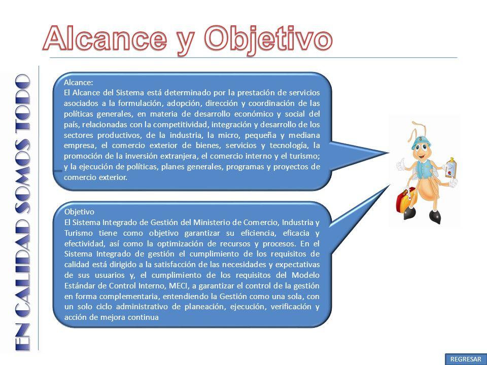 REGRESAR Alcance: El Alcance del Sistema está determinado por la prestación de servicios asociados a la formulación, adopción, dirección y coordinació