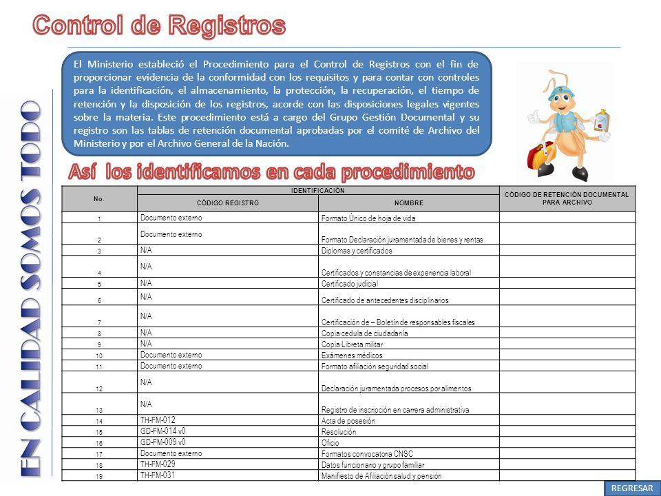 REGRESAR El Ministerio estableció el Procedimiento para el Control de Registros con el fin de proporcionar evidencia de la conformidad con los requisi