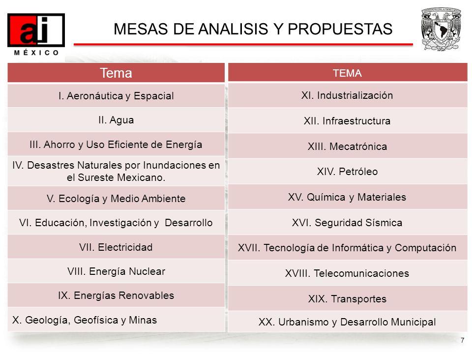 7 MESAS DE ANALISIS Y PROPUESTAS Tema I. Aeronáutica y Espacial II.