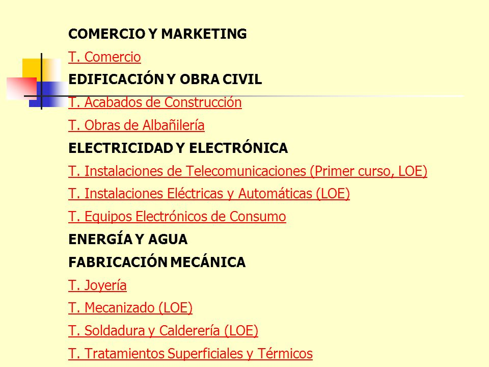 COMERCIO Y MARKETING T. Comercio EDIFICACIÓN Y OBRA CIVIL T. Acabados de Construcción T. Obras de Albañilería ELECTRICIDAD Y ELECTRÓNICA T. Instalacio