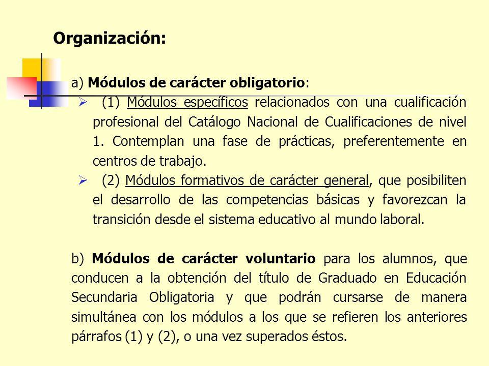 Organización: a) Módulos de carácter obligatorio: (1) Módulos específicos relacionados con una cualificación profesional del Catálogo Nacional de Cual