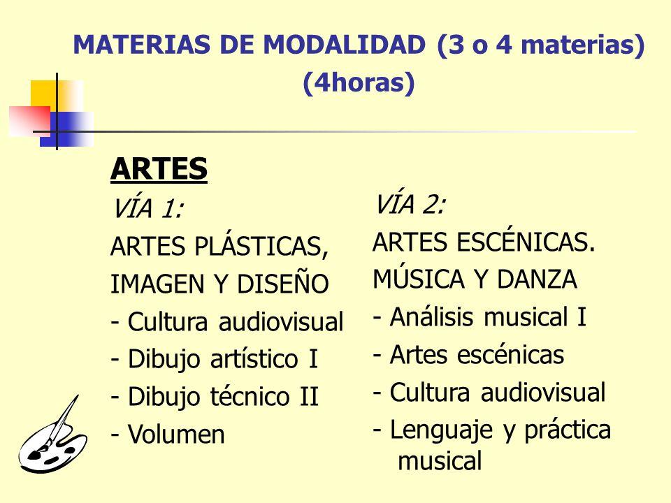 MATERIAS DE MODALIDAD (3 o 4 materias) (4horas) ARTES VÍA 1: ARTES PLÁSTICAS, IMAGEN Y DISEÑO - Cultura audiovisual - Dibujo artístico I - Dibujo técn