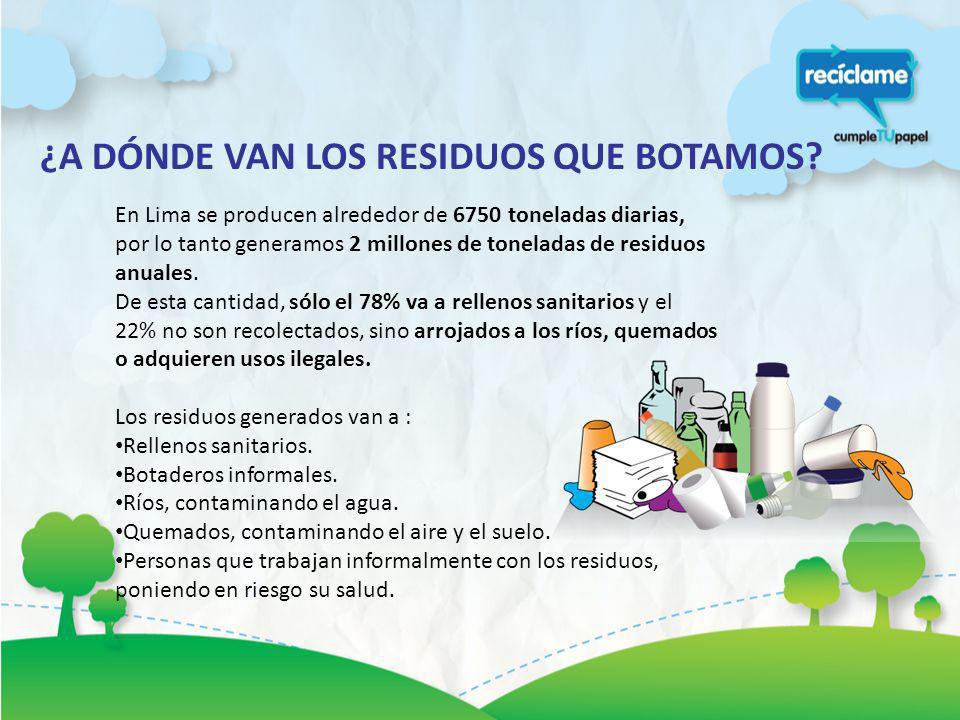 ¿A DÓNDE VAN LOS RESIDUOS QUE BOTAMOS? En Lima se producen alrededor de 6750 toneladas diarias, por lo tanto generamos 2 millones de toneladas de resi