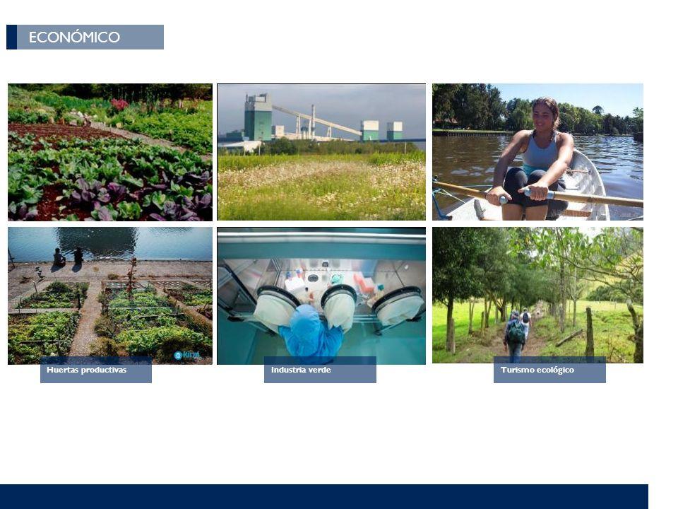 ECONÓMICO Huertas productivasIndustria verdeTurismo ecológico