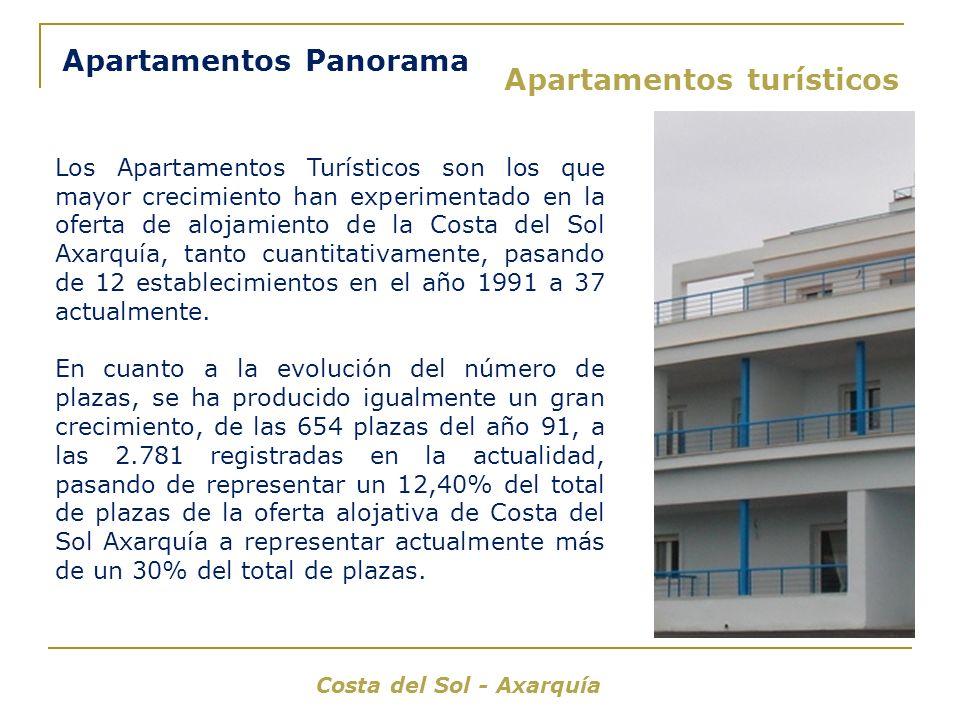Apartamentos turísticos Costa del Sol - Axarquía Apartamentos Panorama Los Apartamentos Turísticos son los que mayor crecimiento han experimentado en la oferta de alojamiento de la Costa del Sol Axarquía, tanto cuantitativamente, pasando de 12 establecimientos en el año 1991 a 37 actualmente.