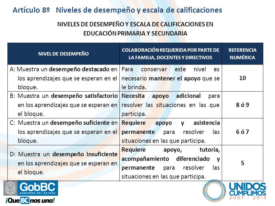 Artículo 8º Niveles de desempeño y escala de calificaciones NIVELES DE DESEMPEÑO Y ESCALA DE CALIFICACIONES EN EDUCACIÓN PRIMARIA Y SECUNDARIA NIVEL D