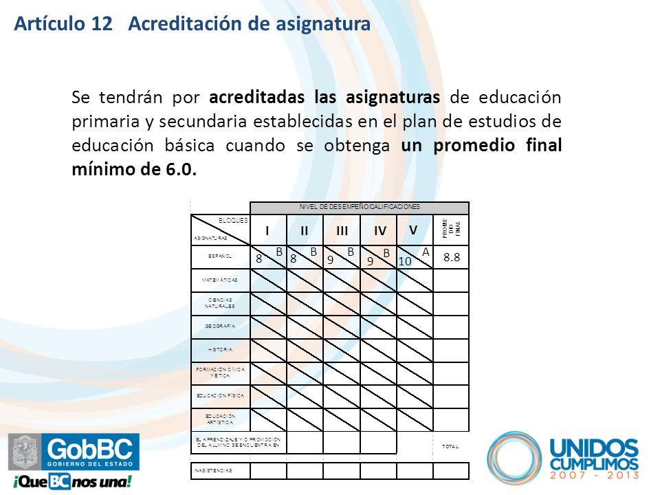 Artículo 12 Acreditación de asignatura Se tendrán por acreditadas las asignaturas de educación primaria y secundaria establecidas en el plan de estudi