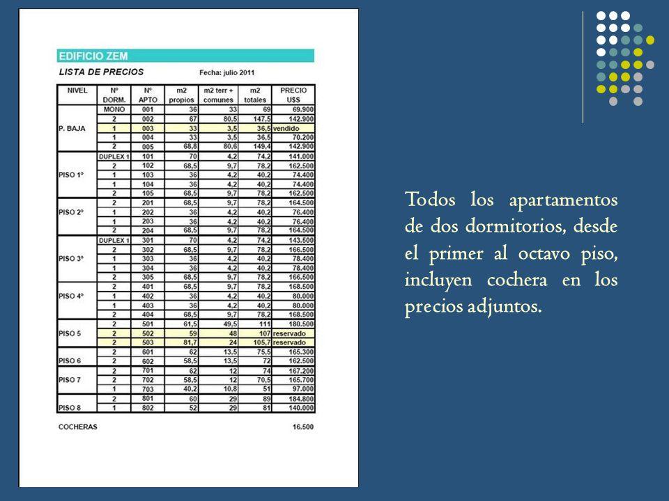 Todos los apartamentos de dos dormitorios, desde el primer al octavo piso, incluyen cochera en los precios adjuntos.