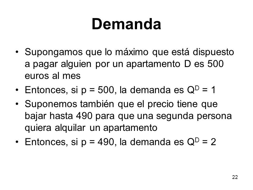 22 Demanda Supongamos que lo máximo que está dispuesto a pagar alguien por un apartamento D es 500 euros al mes Entonces, si p = 500, la demanda es Q