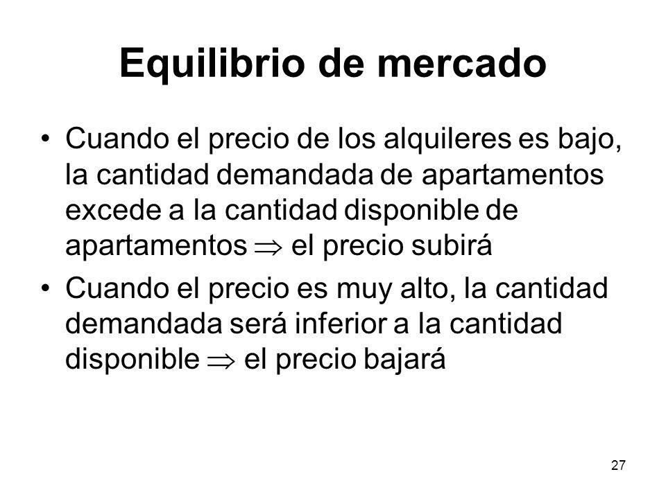 27 Equilibrio de mercado Cuando el precio de los alquileres es bajo, la cantidad demandada de apartamentos excede a la cantidad disponible de apartame