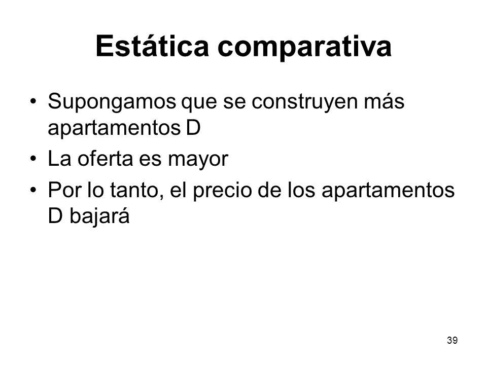 39 Estática comparativa Supongamos que se construyen más apartamentos D La oferta es mayor Por lo tanto, el precio de los apartamentos D bajará