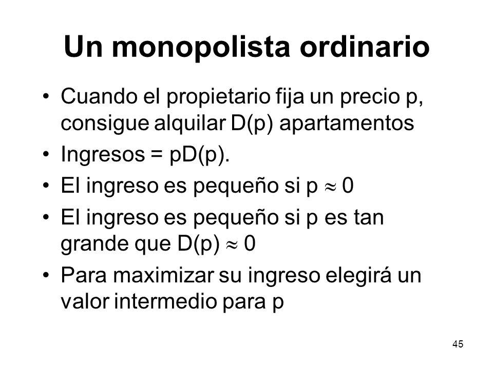 45 Un monopolista ordinario Cuando el propietario fija un precio p, consigue alquilar D(p) apartamentos Ingresos = pD(p). El ingreso es pequeño si p 0