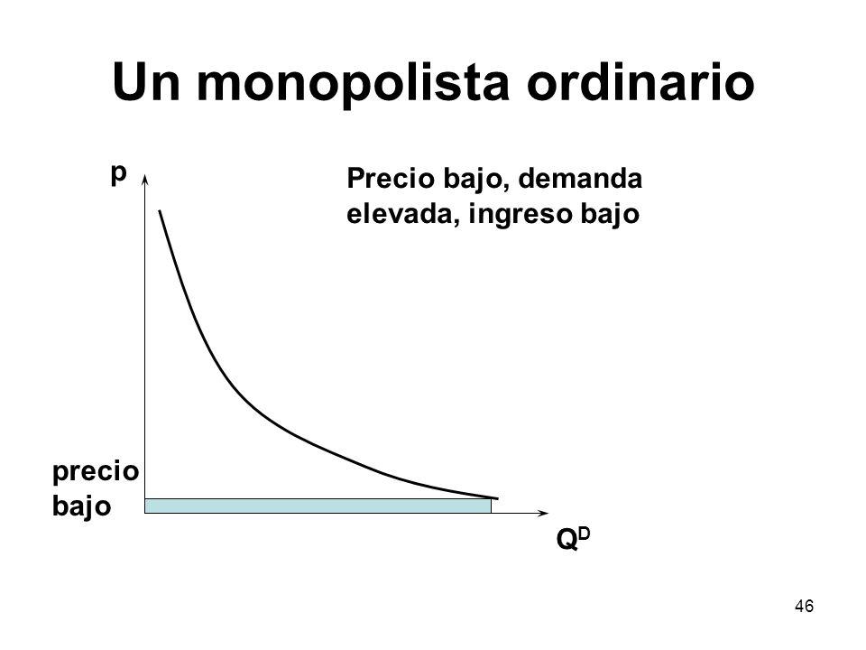 46 Un monopolista ordinario p QDQD precio bajo Precio bajo, demanda elevada, ingreso bajo