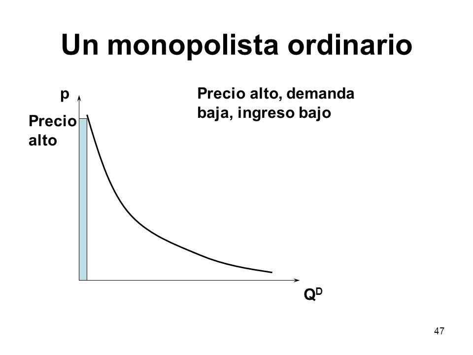 47 Un monopolista ordinario p QDQD Precio alto Precio alto, demanda baja, ingreso bajo