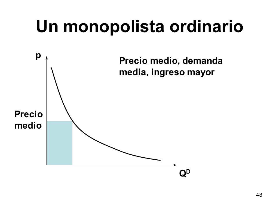 48 Un monopolista ordinario p QDQD Precio medio Precio medio, demanda media, ingreso mayor