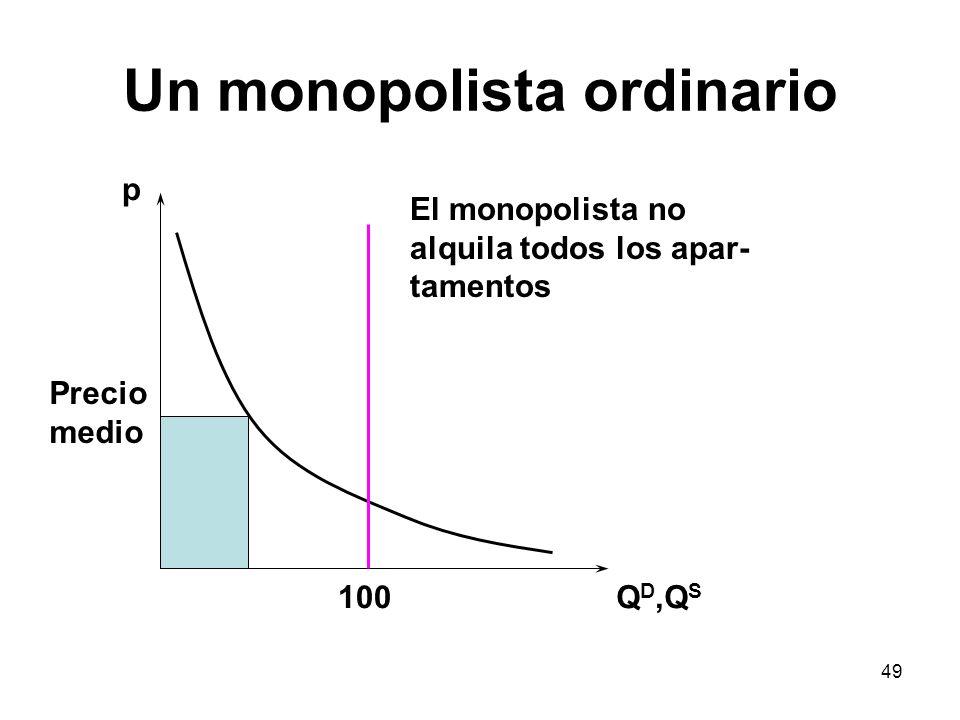 49 Un monopolista ordinario p Q D,Q S Precio medio El monopolista no alquila todos los apar- tamentos 100