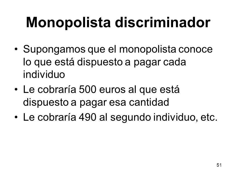 51 Monopolista discriminador Supongamos que el monopolista conoce lo que está dispuesto a pagar cada individuo Le cobraría 500 euros al que está dispu