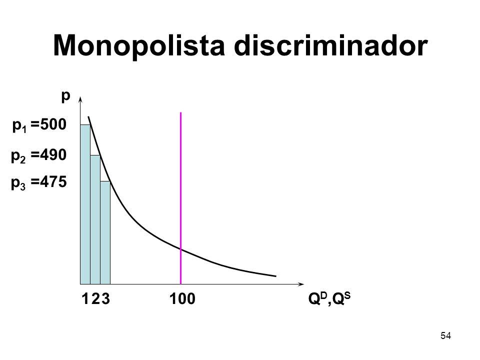 54 Monopolista discriminador p Q D,Q S 100 p 1 =500 p 2 =490 12 p 3 =475 3