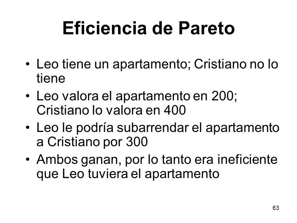 63 Eficiencia de Pareto Leo tiene un apartamento; Cristiano no lo tiene Leo valora el apartamento en 200; Cristiano lo valora en 400 Leo le podría sub