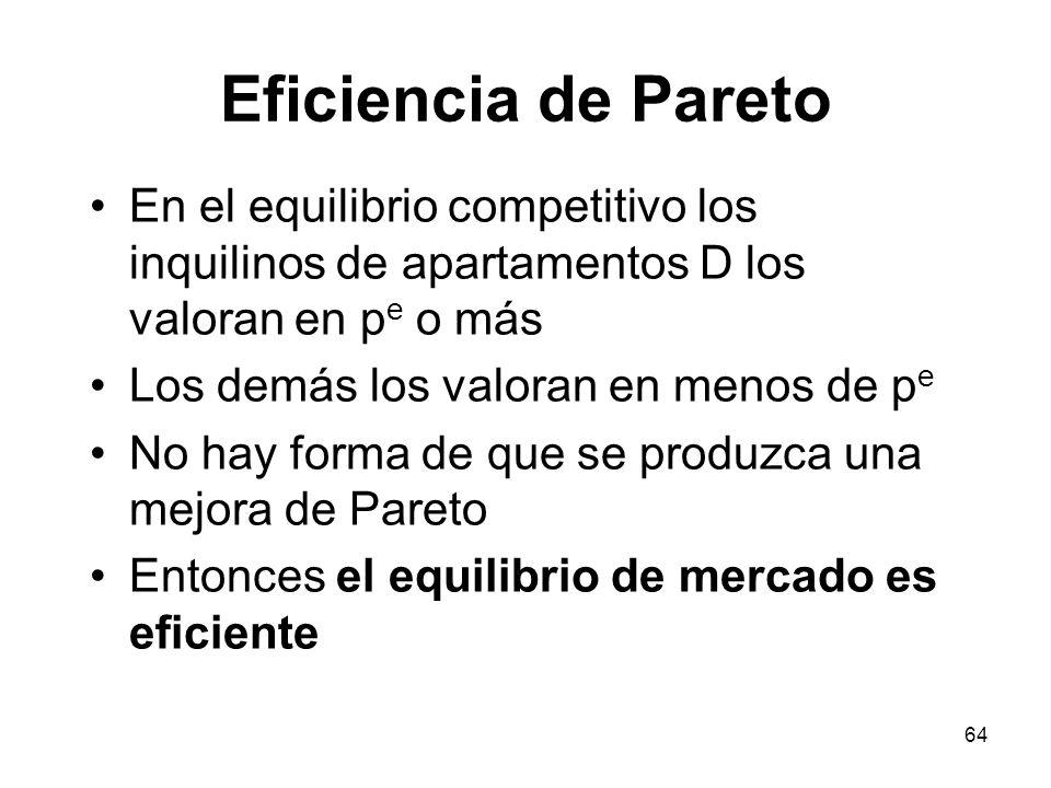 64 Eficiencia de Pareto En el equilibrio competitivo los inquilinos de apartamentos D los valoran en p e o más Los demás los valoran en menos de p e N