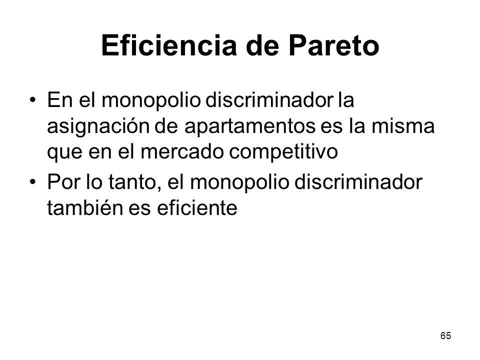 65 Eficiencia de Pareto En el monopolio discriminador la asignación de apartamentos es la misma que en el mercado competitivo Por lo tanto, el monopol
