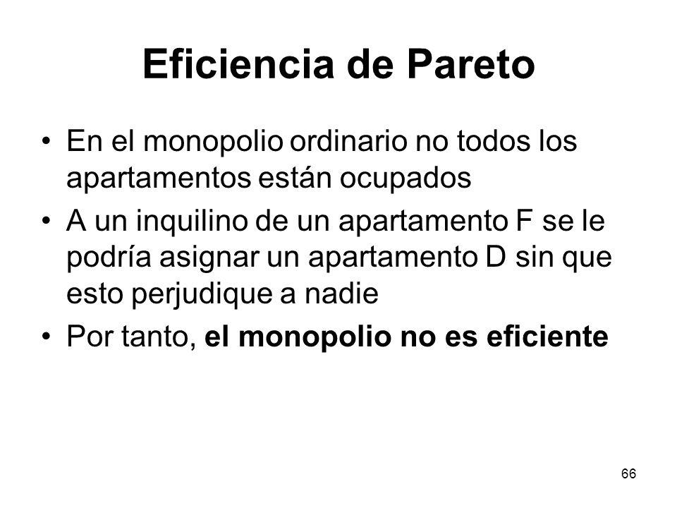 66 Eficiencia de Pareto En el monopolio ordinario no todos los apartamentos están ocupados A un inquilino de un apartamento F se le podría asignar un