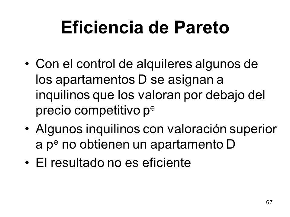 67 Eficiencia de Pareto Con el control de alquileres algunos de los apartamentos D se asignan a inquilinos que los valoran por debajo del precio compe