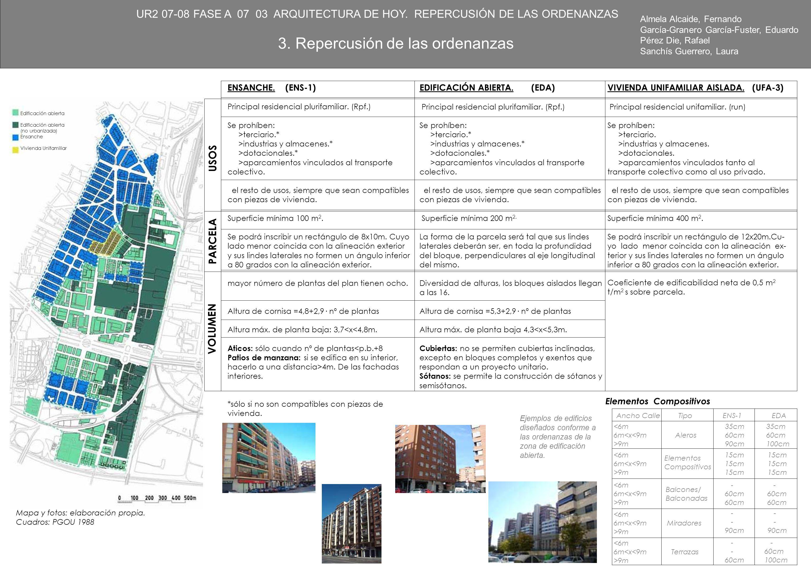 EDIFICACIÓN ABIERTA.(EDA) Principal residencial plurifamiliar.